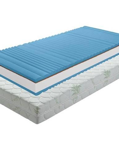BE Silverhard obojstranný penový matrac 90x200 cm PUR pena